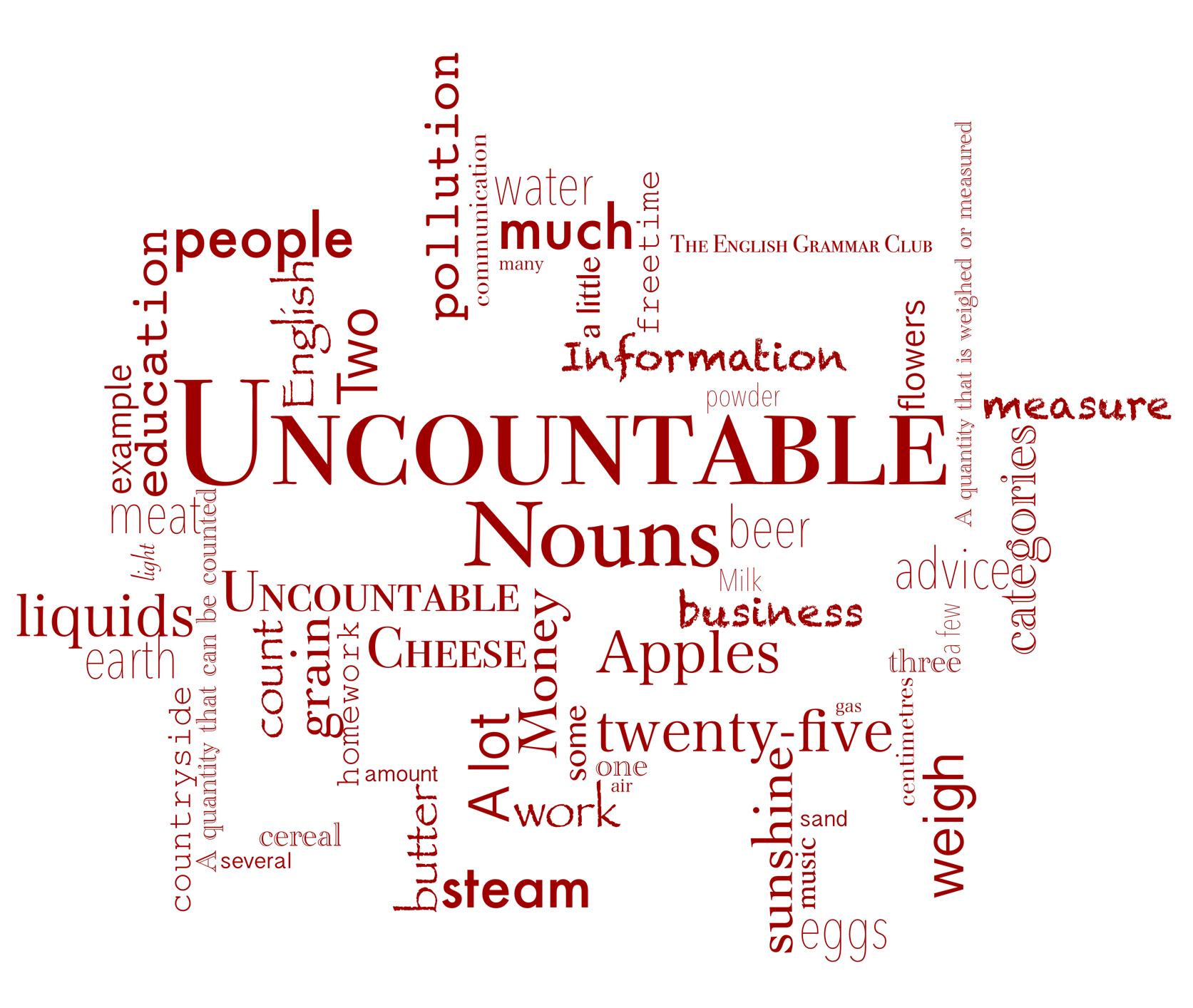 Uncountable nouns in English